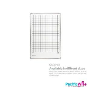 Grid Chart (CGL34)