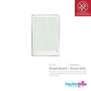 Magnetic Graph Board (GWB34G) Green Grid