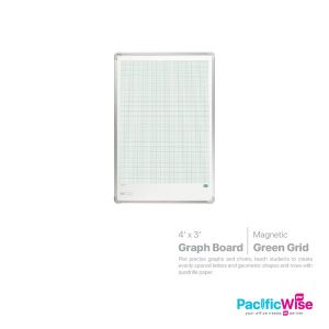 Magnetic Graph Board (GWB34G) Green Grid