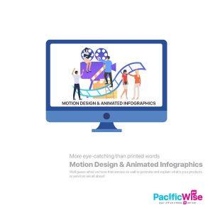 Motion Design & Animated Infographics