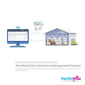 One Stop Sales & Purchase Management System
