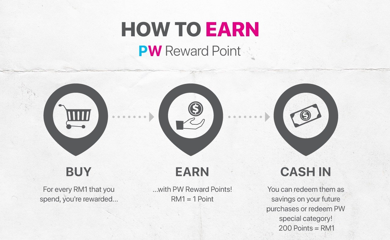 How_to_Earn_PW_Points